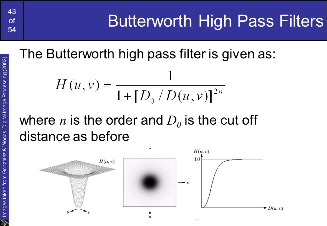 Butterworth High Pass Filters