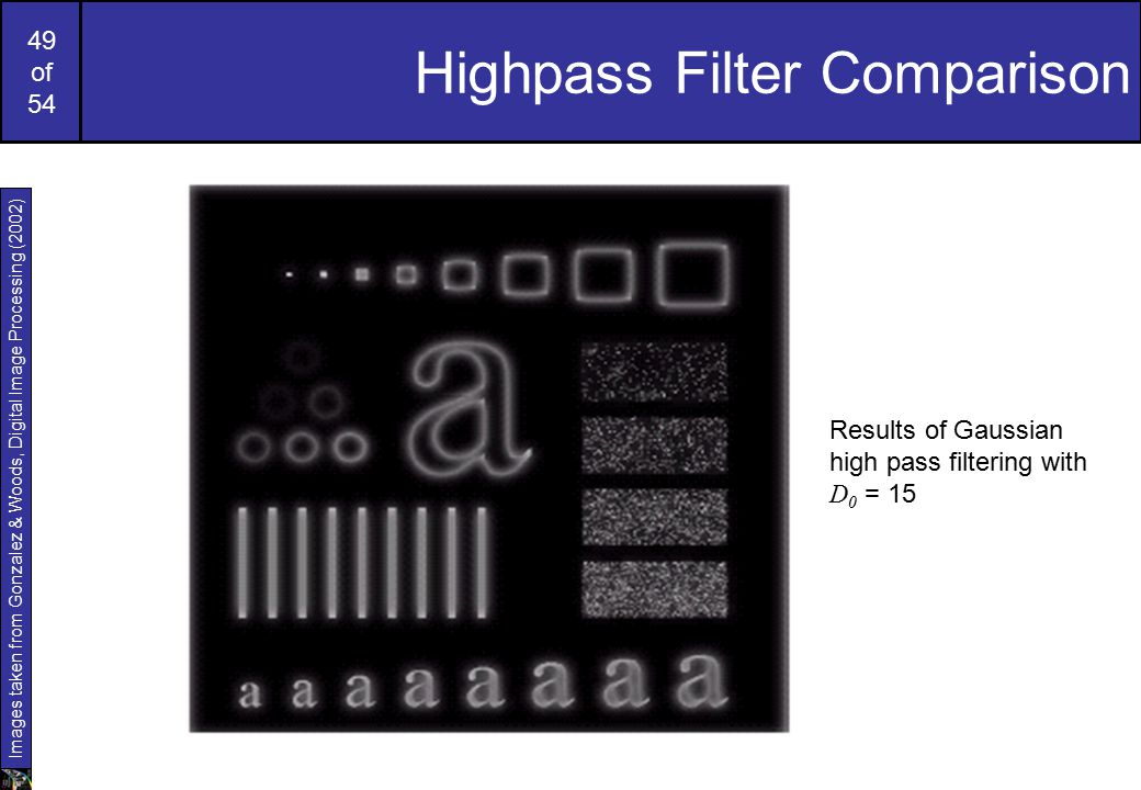 Highpass Filter Comparison