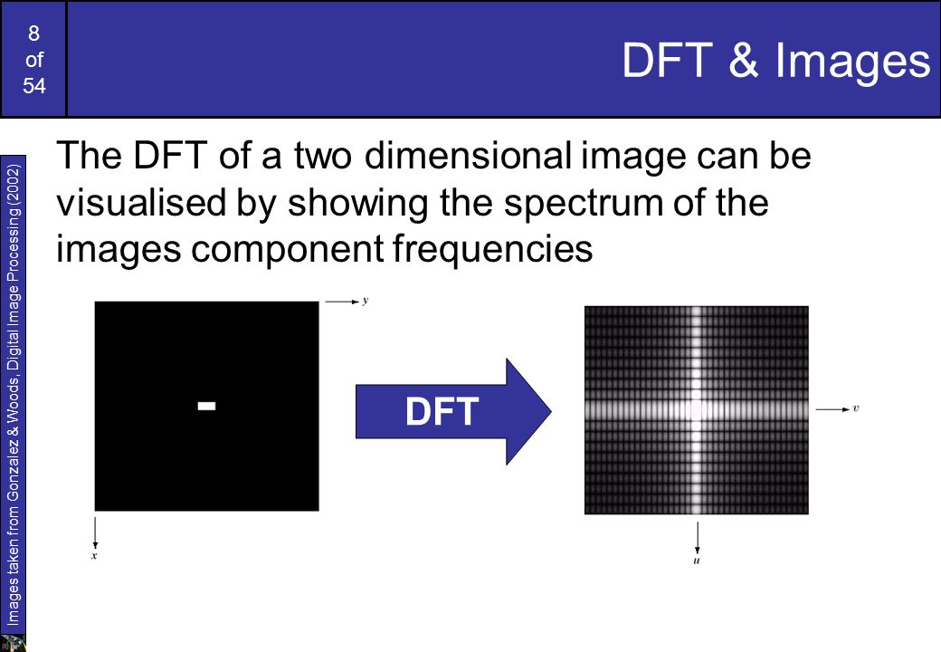 DFT & Images The DFT of a two dimensional image can be visualised by showing the spectrum of the images component frequencies.