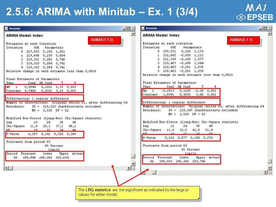 2.5.6: ARIMA with Minitab – Ex. 1 (3/4)