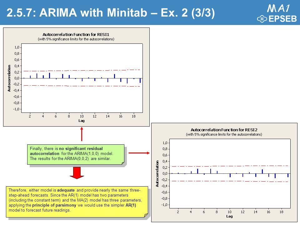 2.5.7: ARIMA with Minitab – Ex. 2 (3/3)