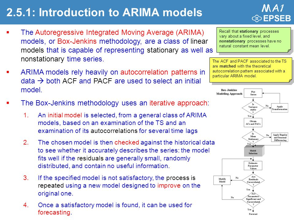 2.5.1: Introduction to ARIMA models