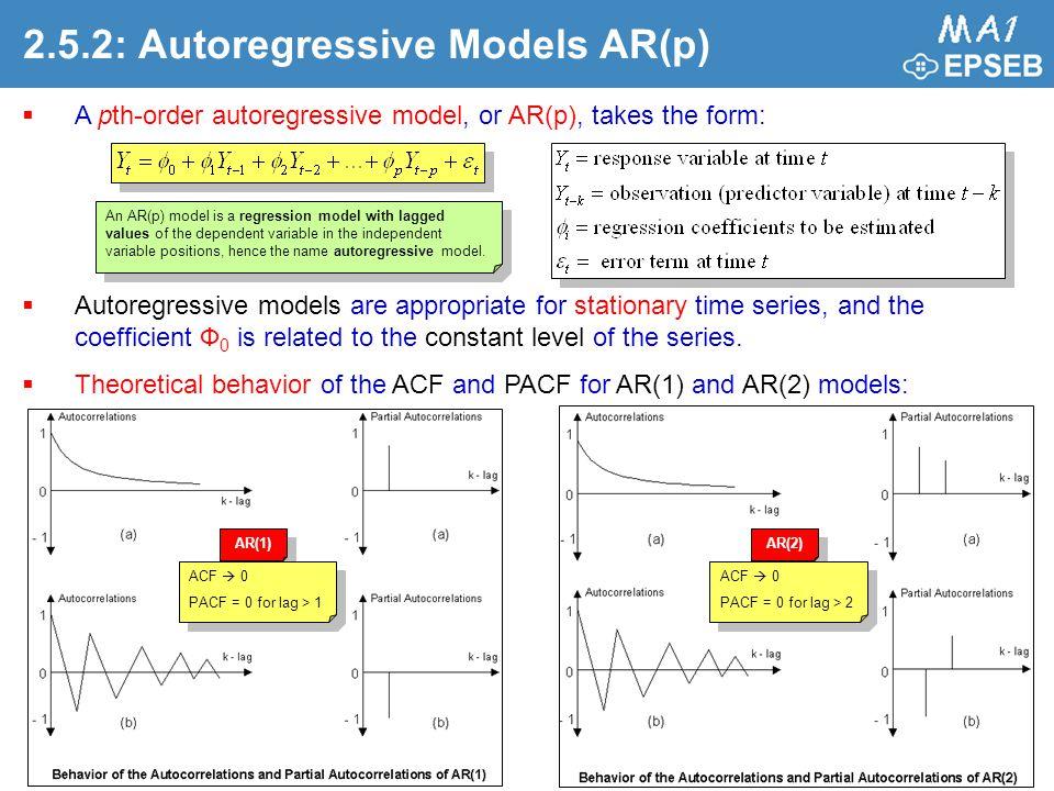 2.5.2: Autoregressive Models AR(p)