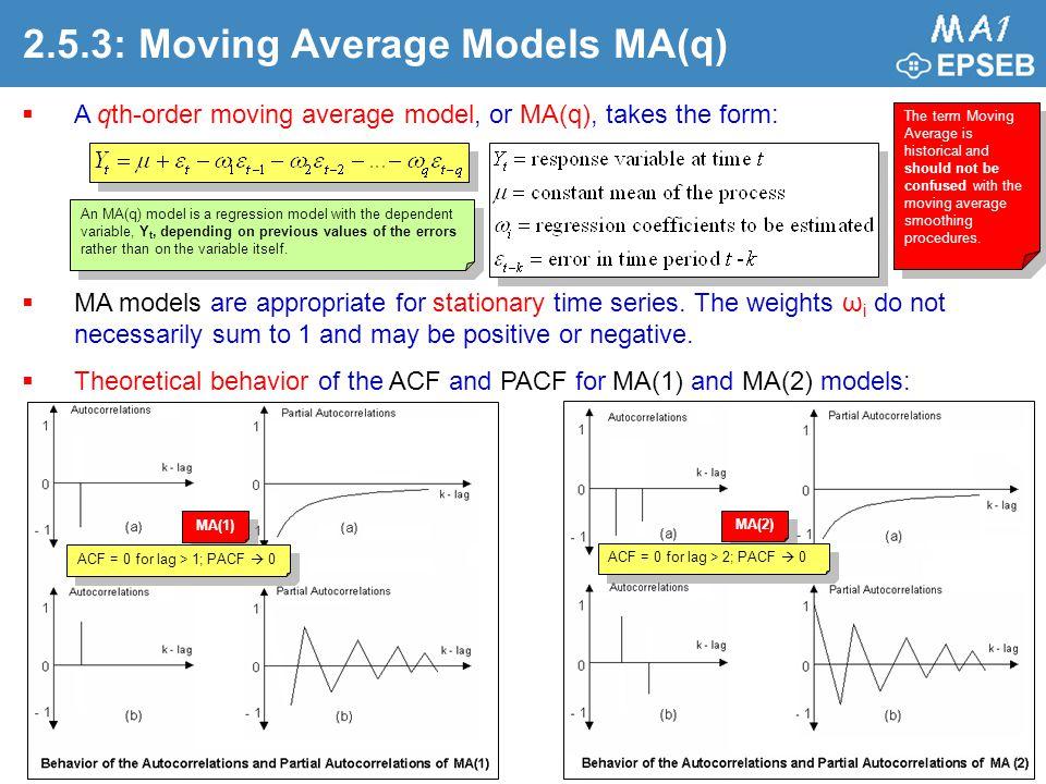 2.5.3: Moving Average Models MA(q)