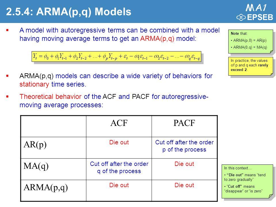 2.5.4: ARMA(p,q) Models ACF PACF AR(p) MA(q) ARMA(p,q)