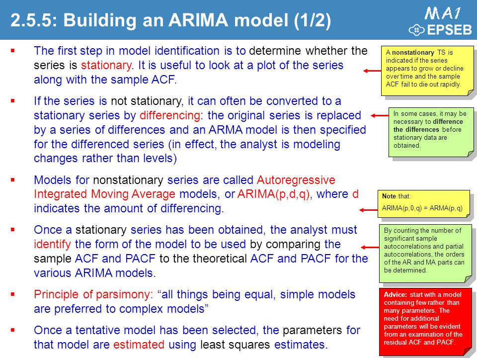 2.5.5: Building an ARIMA model (1/2)
