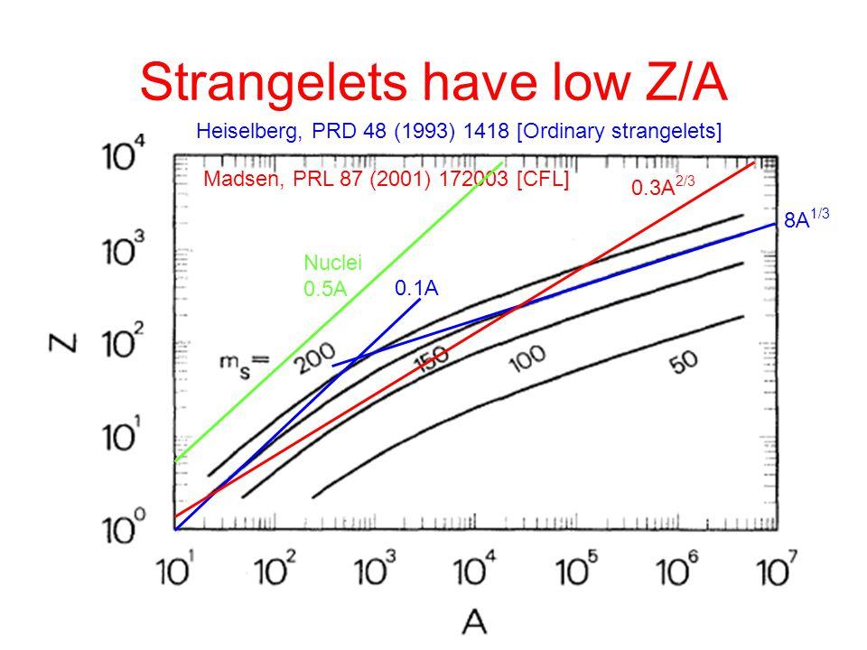 Strangelets have low Z/A
