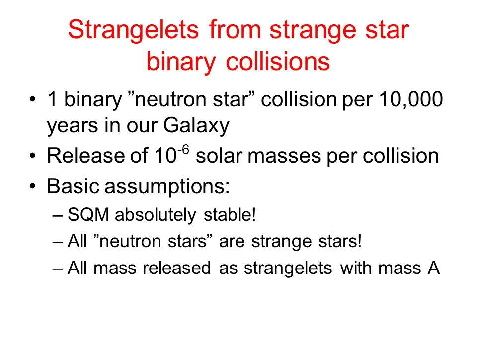 Strangelets from strange star binary collisions
