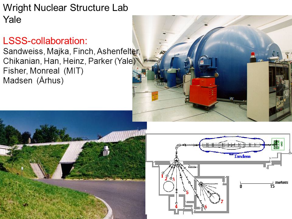 Wright Nuclear Structure Lab Yale LSSS-collaboration: