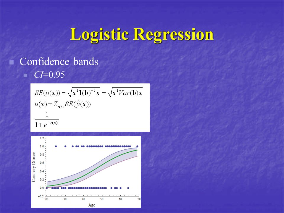 Logistic Regression Confidence bands CI=0.95