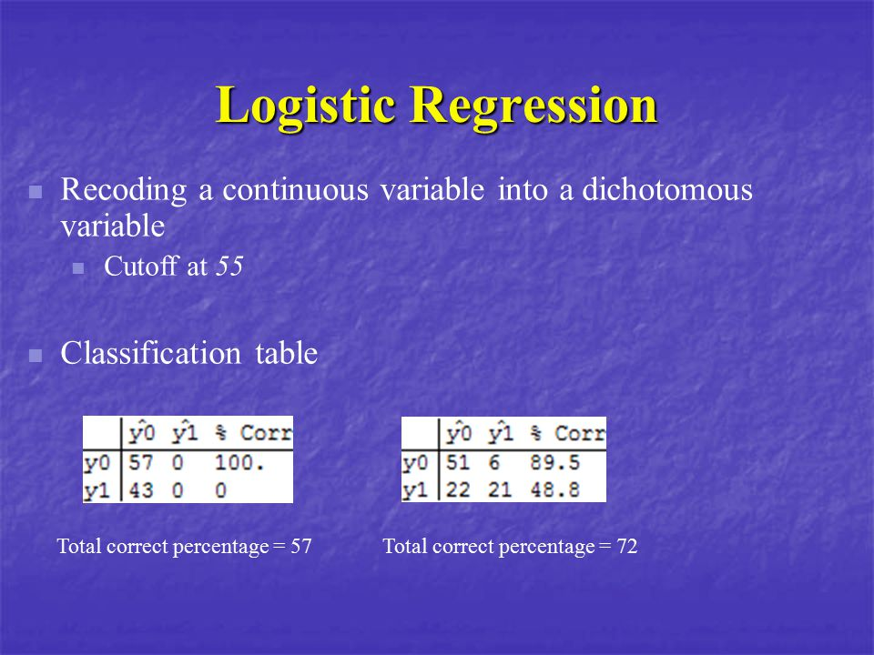 Logistic Regression Recoding a continuous variable into a dichotomous variable. Cutoff at 55. Classification table.