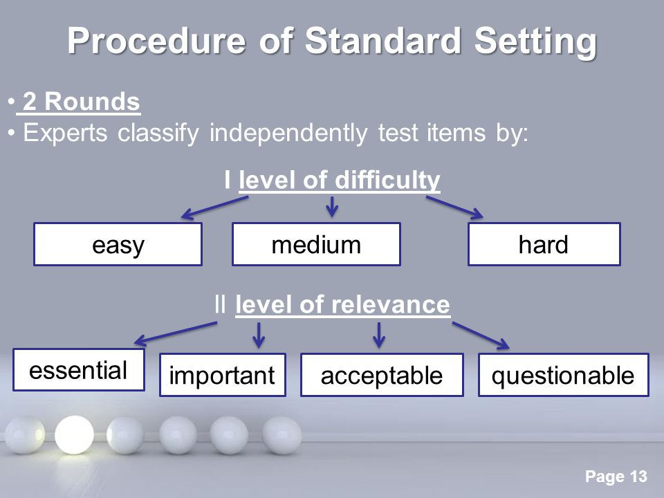 Procedure of Standard Setting