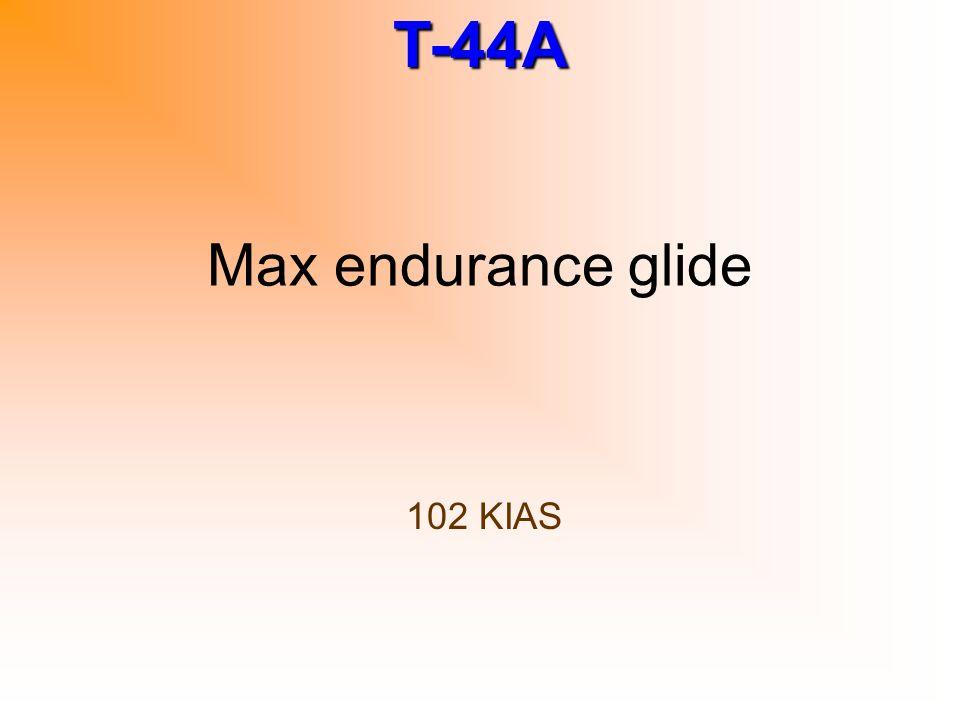 Max endurance glide 102 KIAS