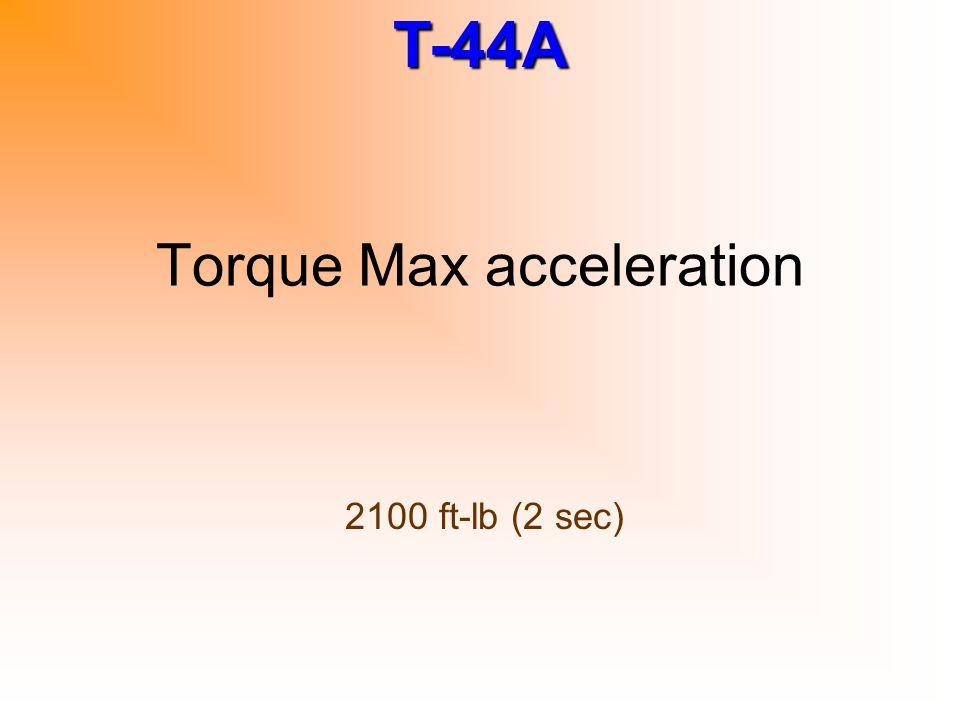 Torque Max acceleration