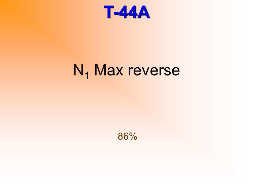 N1 Max reverse 86%