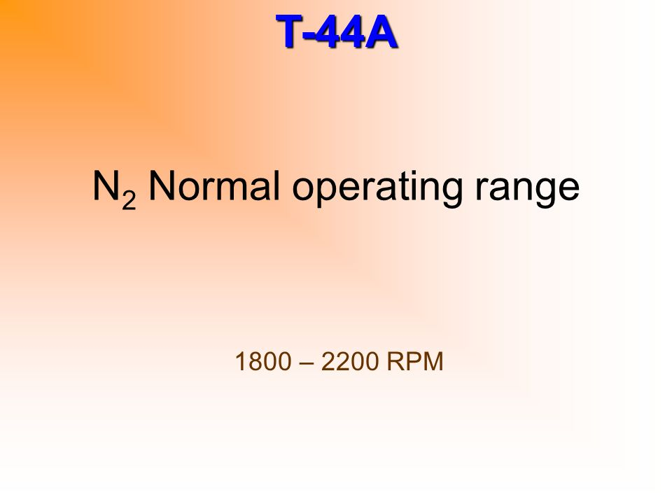 N2 Normal operating range