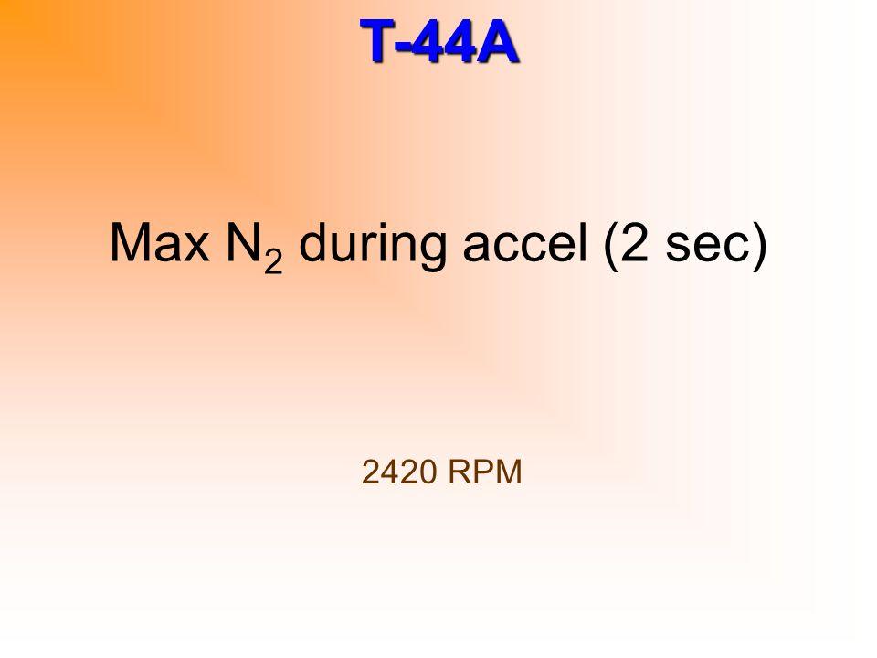 Max N2 during accel (2 sec)