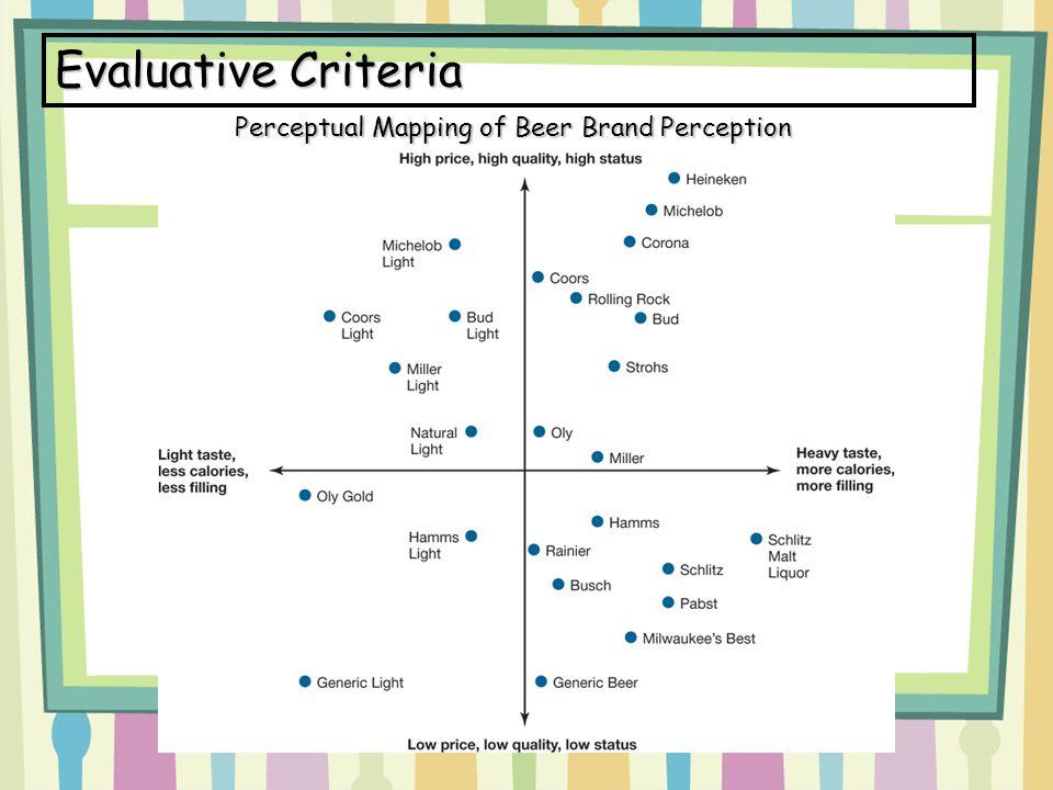 Evaluative Criteria Perceptual Mapping of Beer Brand Perception