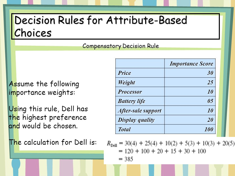Decision Rules for Attribute-Based Choices