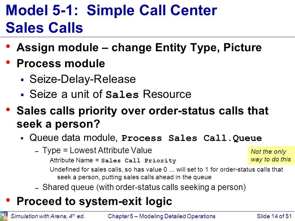 Model 5-1: Simple Call Center Sales Calls