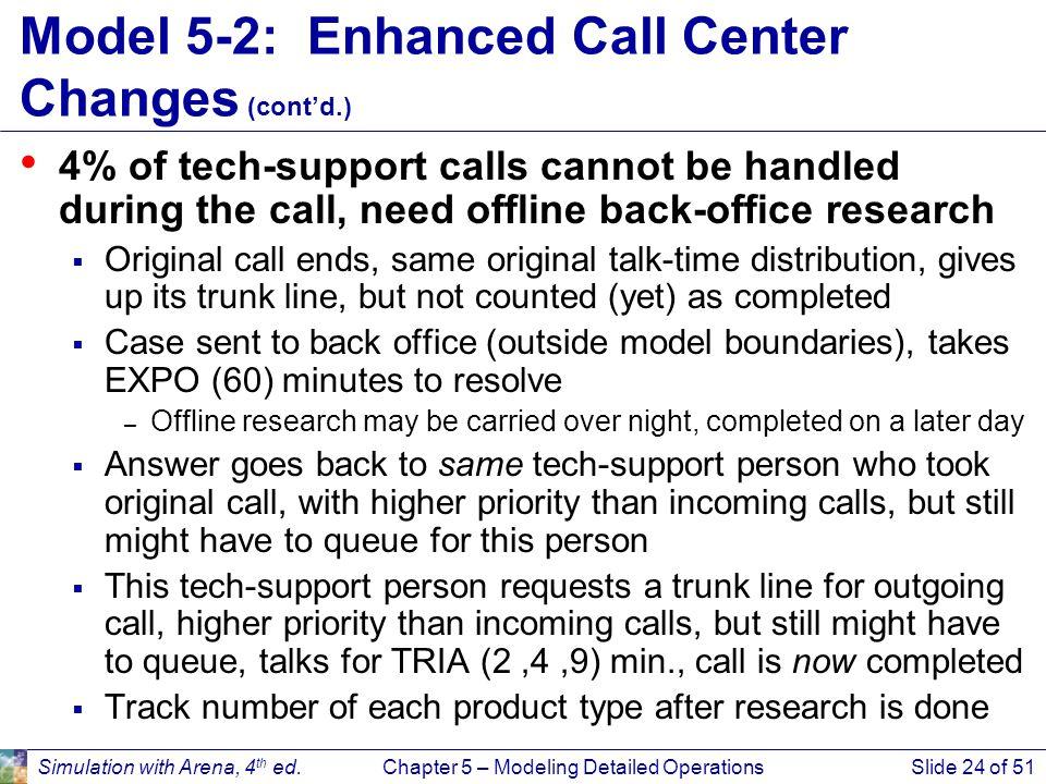 Model 5-2: Enhanced Call Center Changes (cont'd.)
