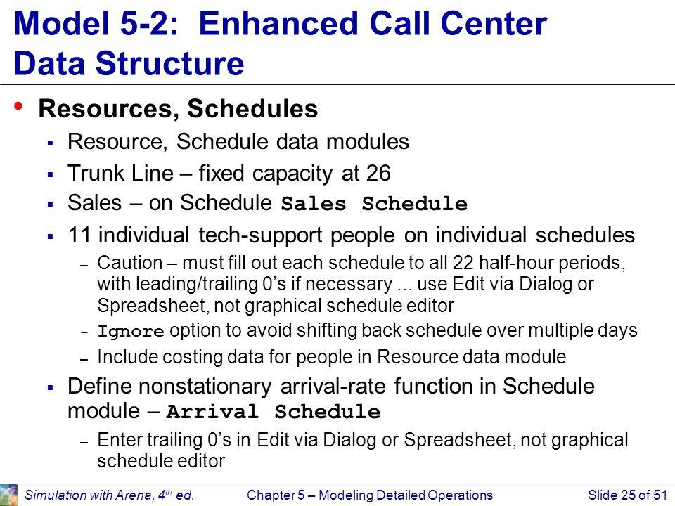 Model 5-2: Enhanced Call Center Data Structure