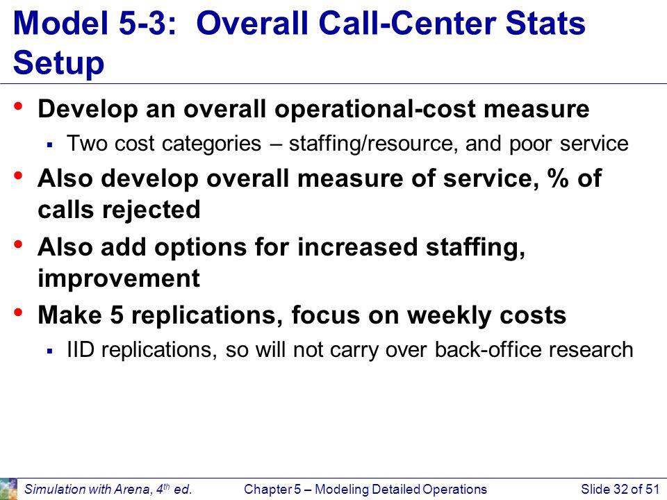 Model 5-3: Overall Call-Center Stats Setup