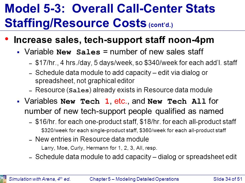 Model 5-3: Overall Call-Center Stats Staffing/Resource Costs (cont'd.)