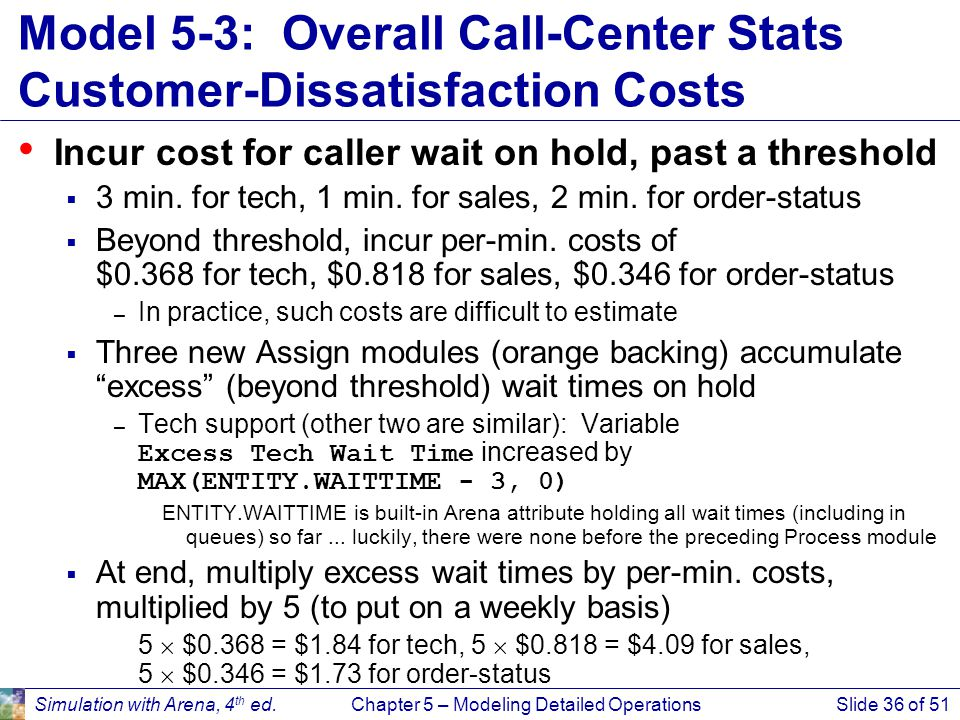 Model 5-3: Overall Call-Center Stats Customer-Dissatisfaction Costs