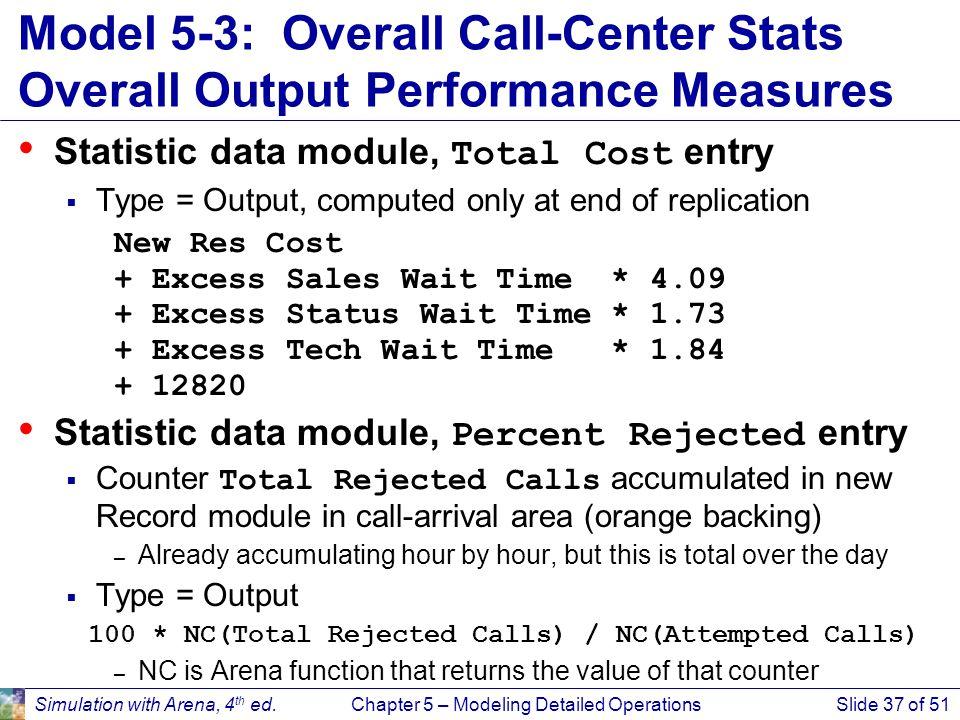 100 * NC(Total Rejected Calls) / NC(Attempted Calls)