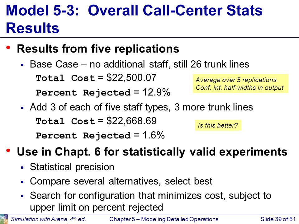 Model 5-3: Overall Call-Center Stats Results