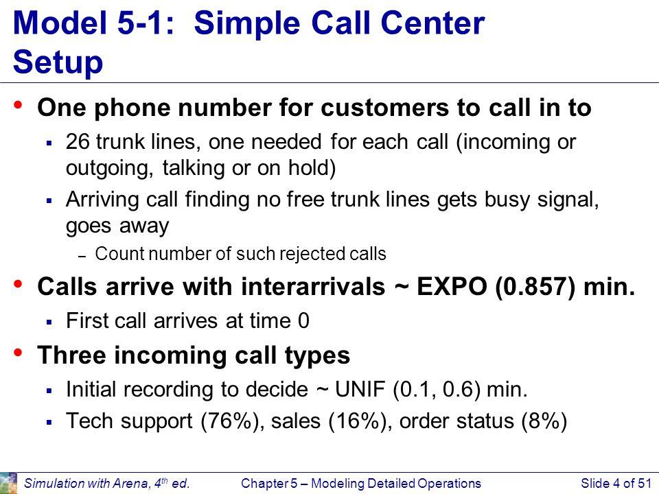 Model 5-1: Simple Call Center Setup