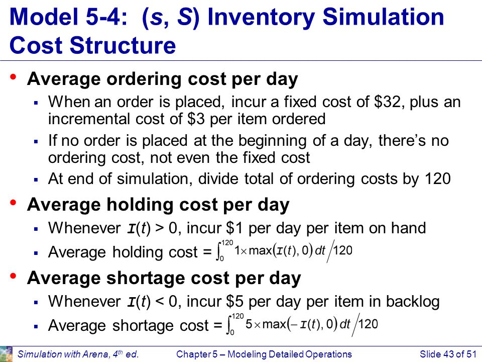 Model 5-4: (s, S) Inventory Simulation Cost Structure