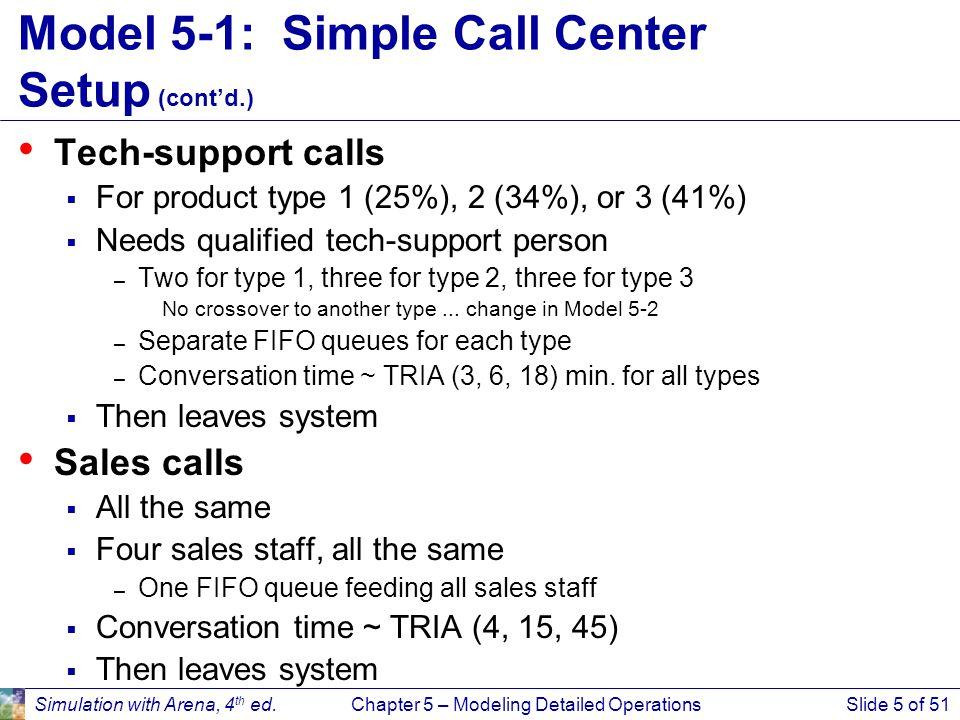 Model 5-1: Simple Call Center Setup (cont'd.)