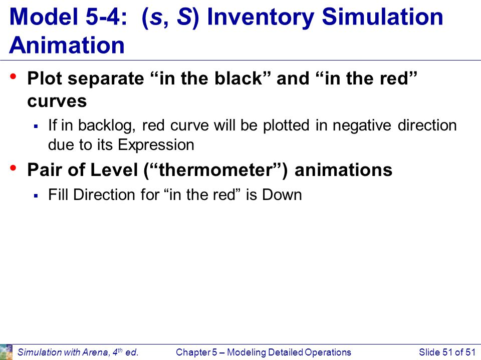 Model 5-4: (s, S) Inventory Simulation Animation