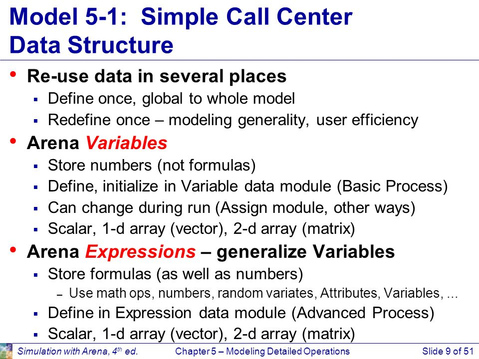 Model 5-1: Simple Call Center Data Structure