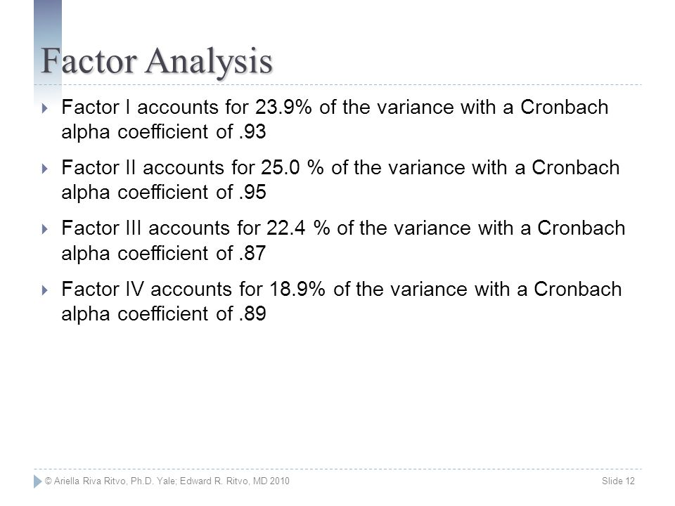 Factor Analysis Factor I accounts for 23.9% of the variance with a Cronbach alpha coefficient of .93.