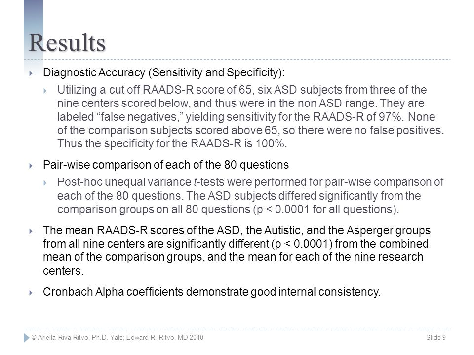 Results Diagnostic Accuracy (Sensitivity and Specificity):