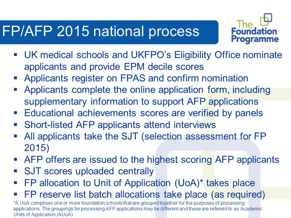 FP/AFP 2015 national process