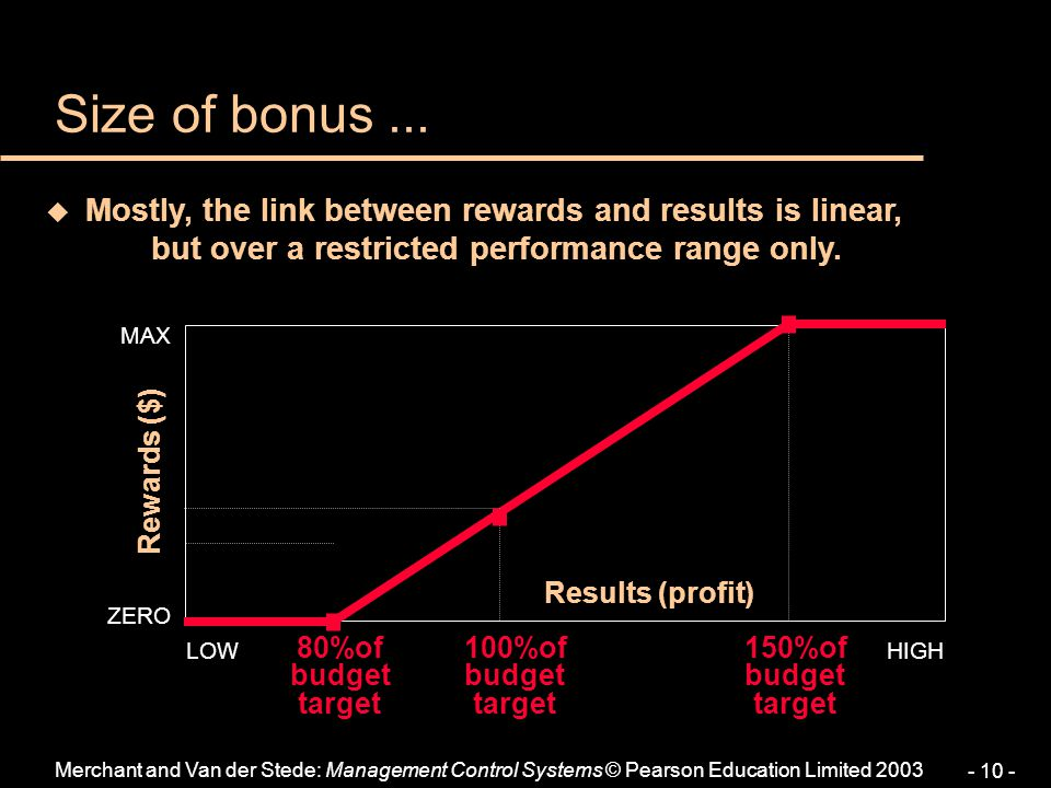 Size of bonus ... Mostly, the link between rewards and results is linear, but over a restricted performance range only.