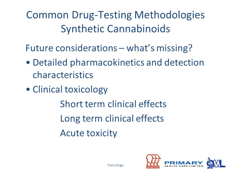 Common Drug-Testing Methodologies Synthetic Cannabinoids