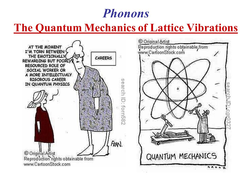 Phonons The Quantum Mechanics of Lattice Vibrations
