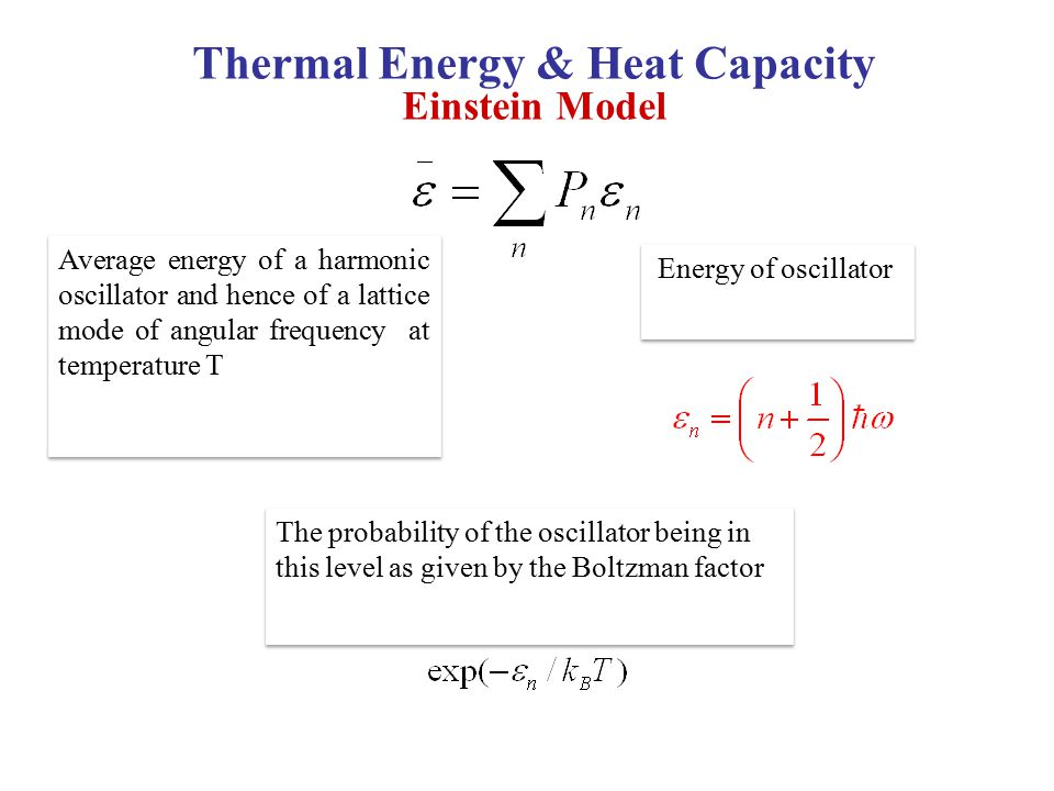 Thermal Energy & Heat Capacity Einstein Model