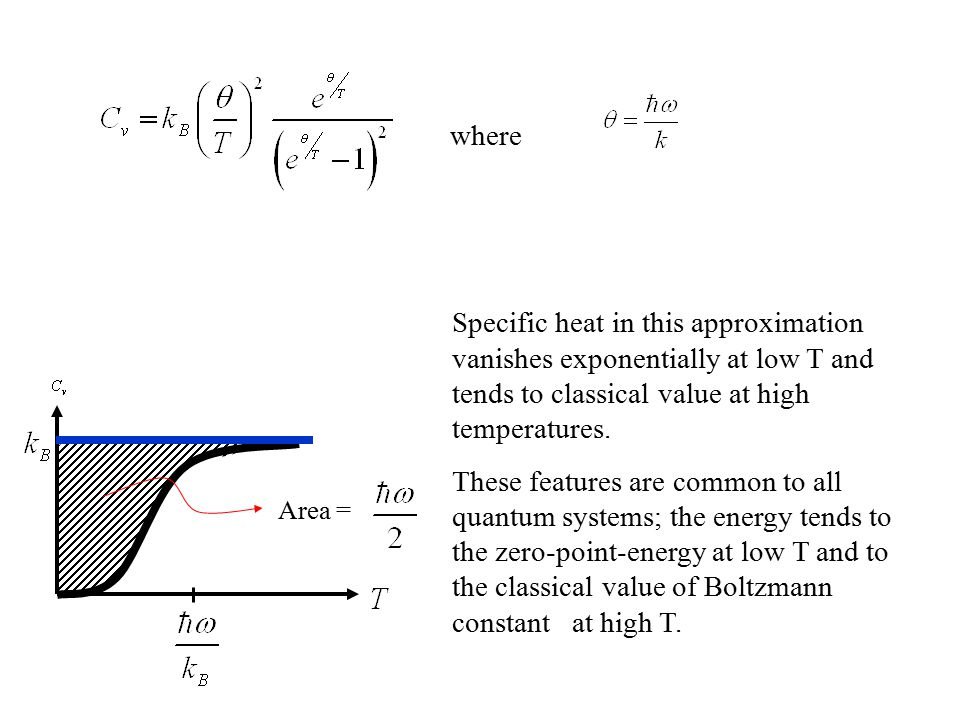 where Specific heat in this approximation vanishes exponentially at low T and tends to classical value at high temperatures.