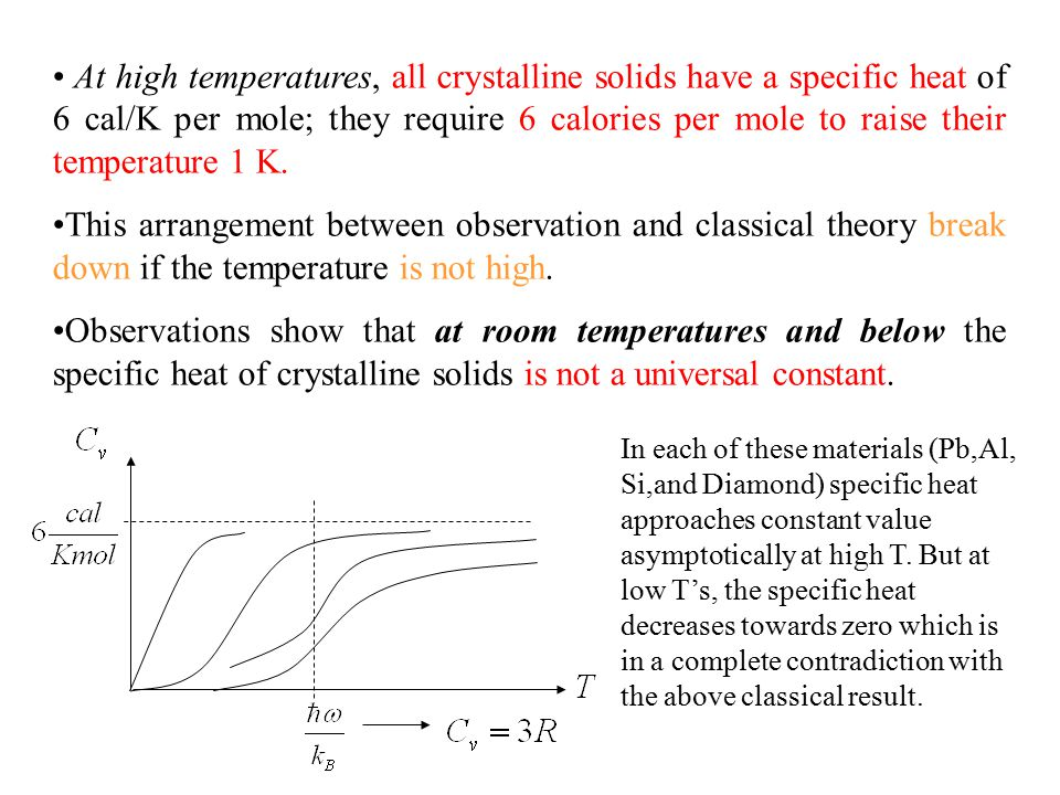 At high temperatures, all crystalline solids have a specific heat of 6 cal/K per mole; they require 6 calories per mole to raise their temperature 1 K.