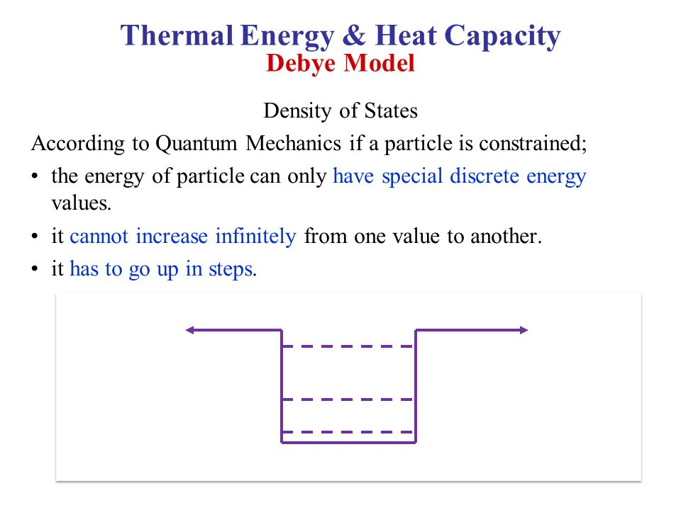 Thermal Energy & Heat Capacity