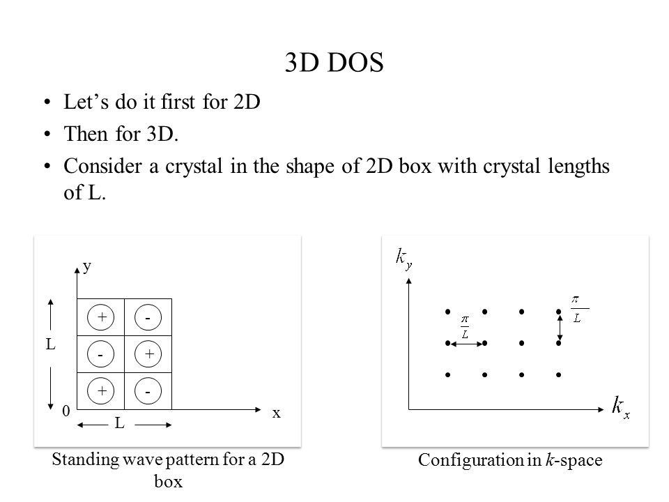 3D DOS Let's do it first for 2D Then for 3D.