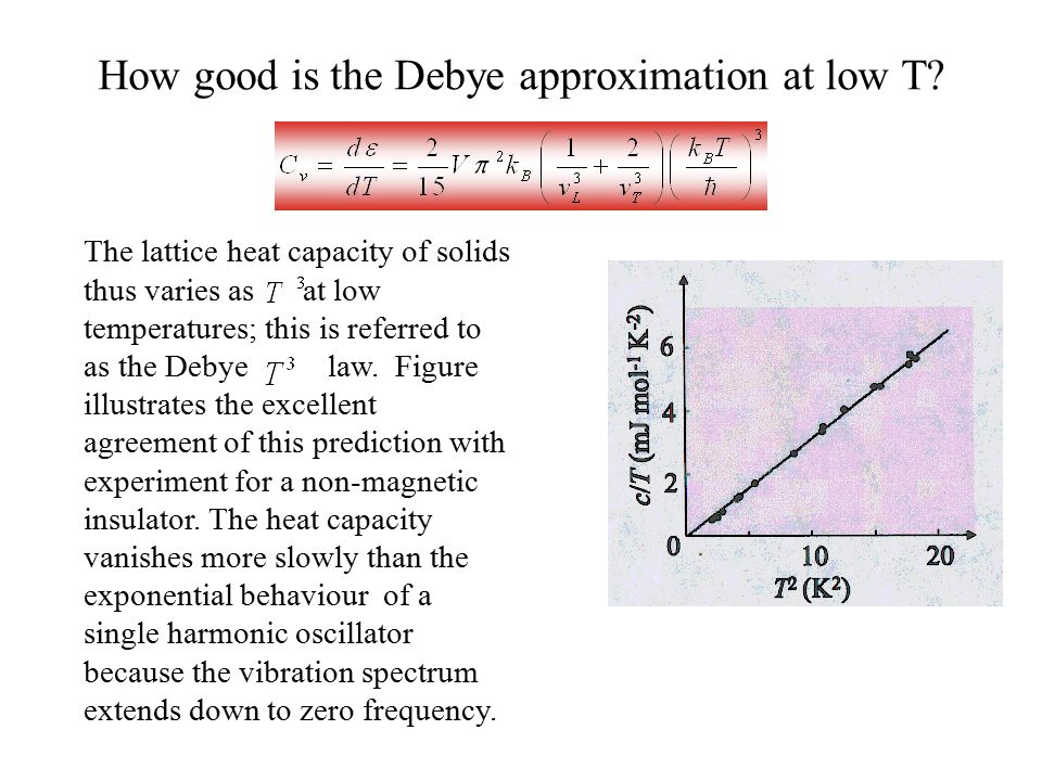 How good is the Debye approximation at low T