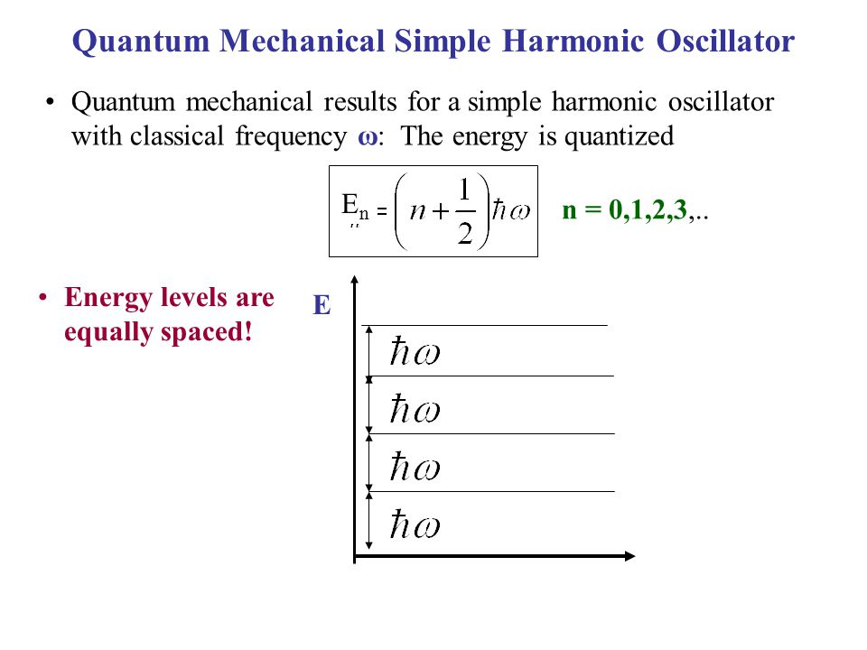 Quantum Mechanical Simple Harmonic Oscillator