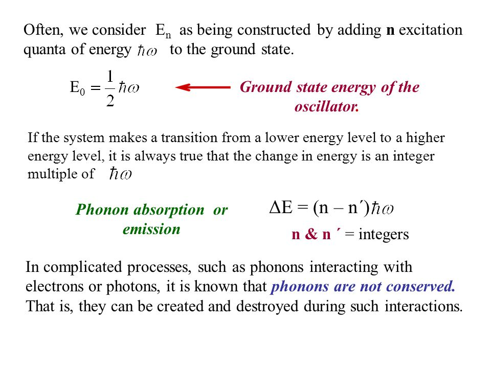 Phonon absorption or emission